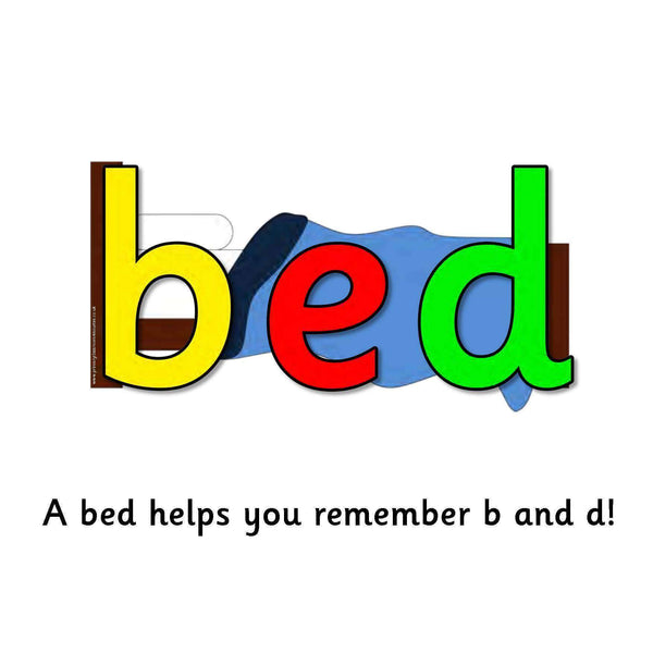 Confusing Letters Posters - b and d:Primary Classroom Resources