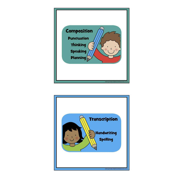 2014 Curriculum Subject Header Cards:Primary Classroom Resources