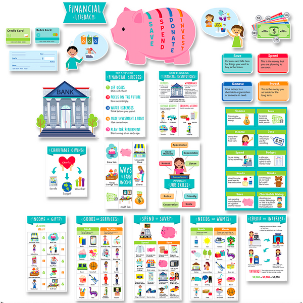 Financial Literacy for Kids Classroom Display Set:Primary Classroom Resources