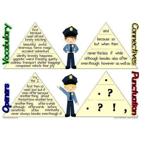 A3 Laminated - KS1 VCOP Mats Pack - Pack of 6:Primary Classroom Resources