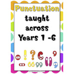 A3 Laminated - Punctuation Across the Years Poster Pack - 2014 Curriculum:Primary Classroom Resources