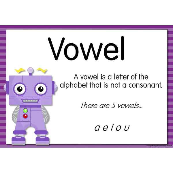 A3 Laminated - The GrammarBots - Parts of Words Posters