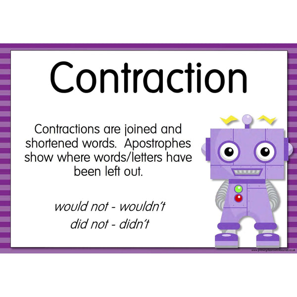 A3 Laminated - The GrammarBots - Word Categories Posters:Primary Classroom Resources