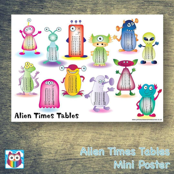 Aliens Times Tables Mats:Primary Classroom Resources