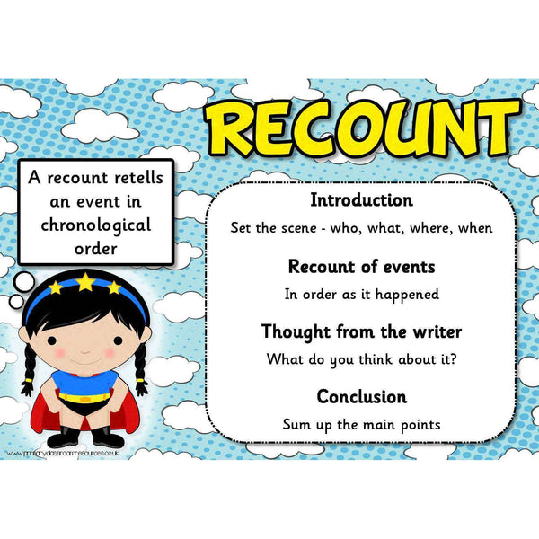 All About Recounts Posters:Primary Classroom Resources