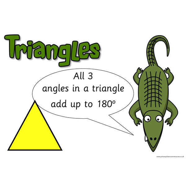 Alligator Angle Posters:Primary Classroom Resources