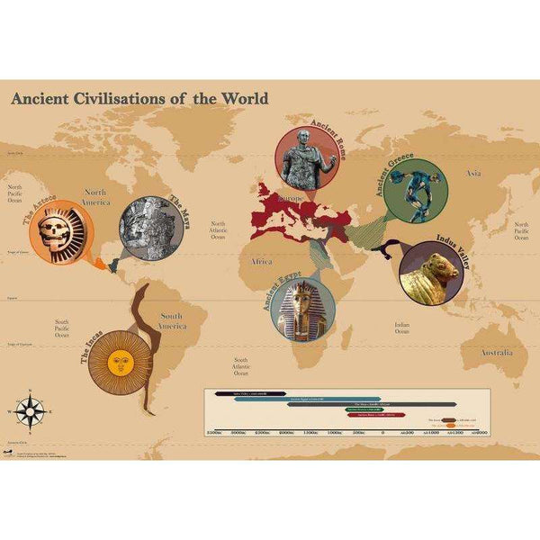 Ancient Civilisations of the World Poster