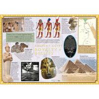 Ancient Egypt Poster (Set of 2):Primary Classroom Resources