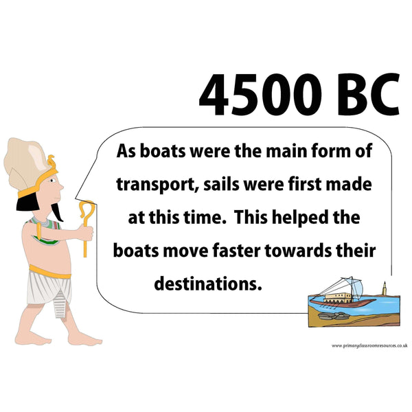 Ancient Egypt Timeline:Primary Classroom Resources