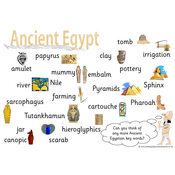 Ancient Egypt Vocabulary Mat:Primary Classroom Resources