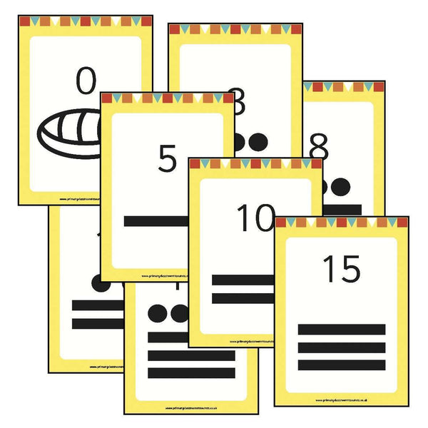Ancient Maya Number System Posters