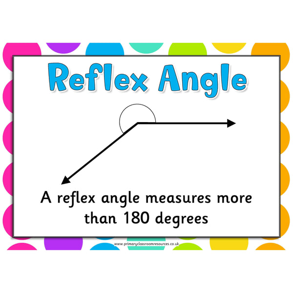 Angles and Lines Posters:Primary Classroom Resources