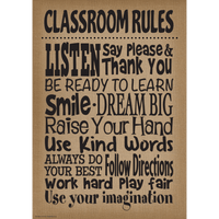 Burlap Classroom Rules Positive Poster:Primary Classroom Resources