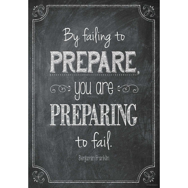 By failing to prepare... - Inspire U Poster:Primary Classroom Resources
