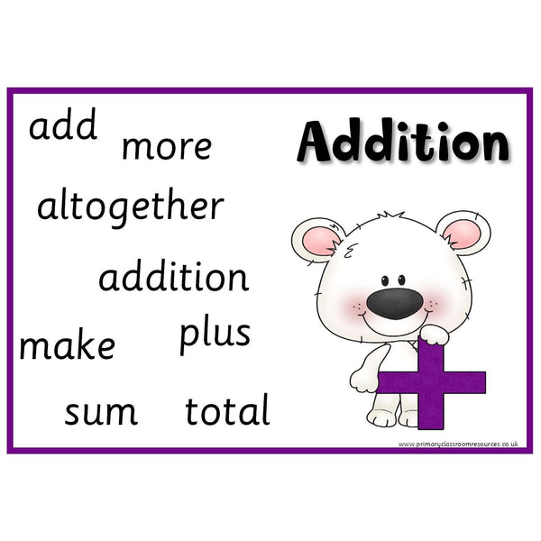 Chalky Bear Maths Operation Vocabulary Posters