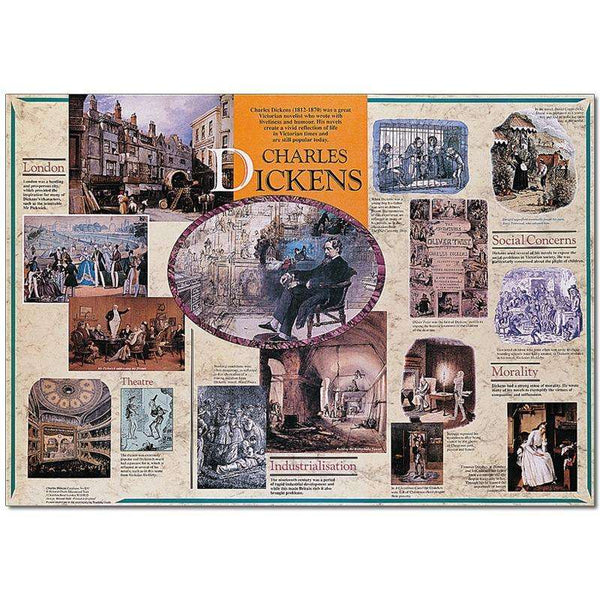 Charles Dickens Poster:Primary Classroom Resources