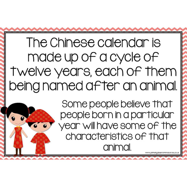 Chinese Zodiac Character Posters:Primary Classroom Resources