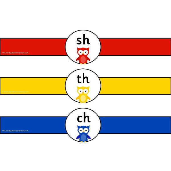 ch/sh/th/wh Sorting Activity