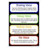 Classroom Voice Manager Poster Set