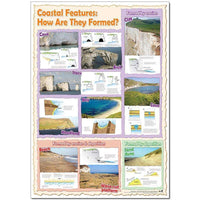 Coastal Features: How are they formed? Poster:Primary Classroom Resources