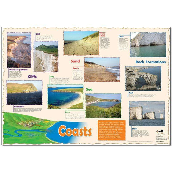 Coasts Poster:Primary Classroom Resources