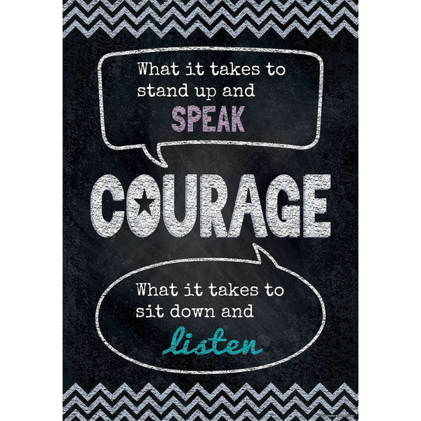 Courage - Inspire U Poster:Primary Classroom Resources