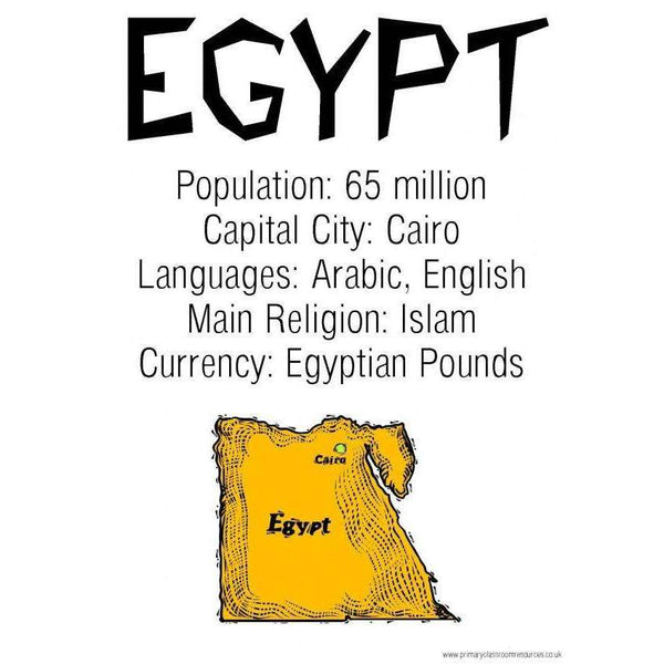Egypt Facts Poster