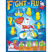 Fight the Flu Poster:Primary Classroom Resources