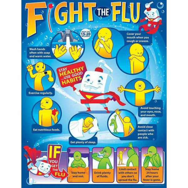 Fight the Flu Poster