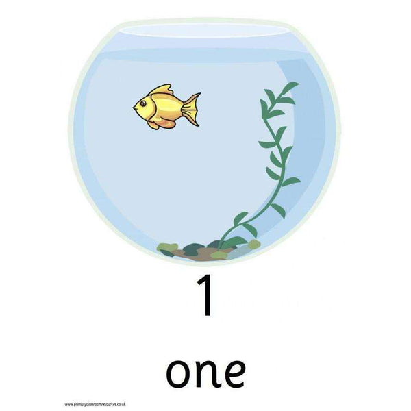 Fishbowls to 10:Primary Classroom Resources