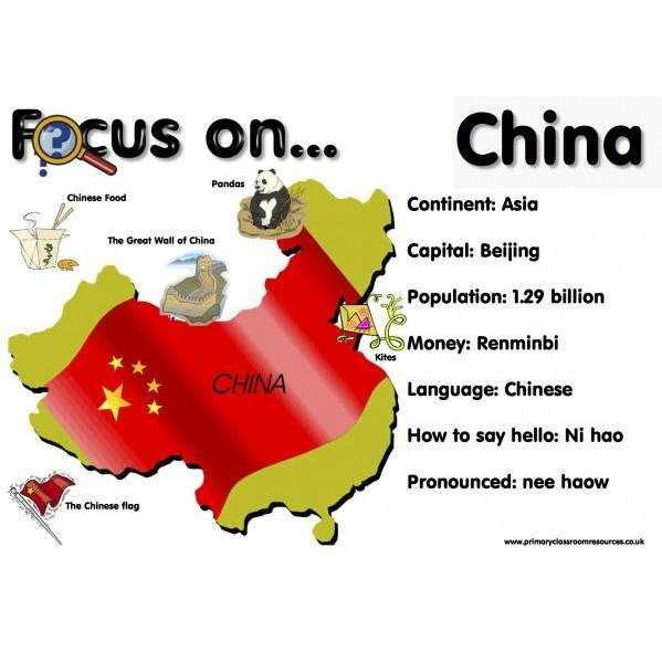 Focus on China Poster:Primary Classroom Resources