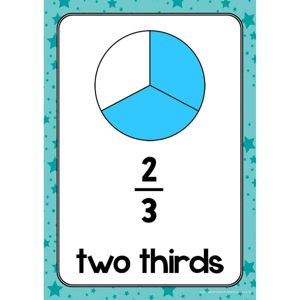 Fractions Posters - Halves, Quarters, Eighths:Primary Classroom Resources