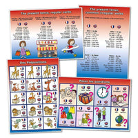 French Grammar Posters:Primary Classroom Resources