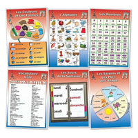 French Poster Sets 1:Primary Classroom Resources