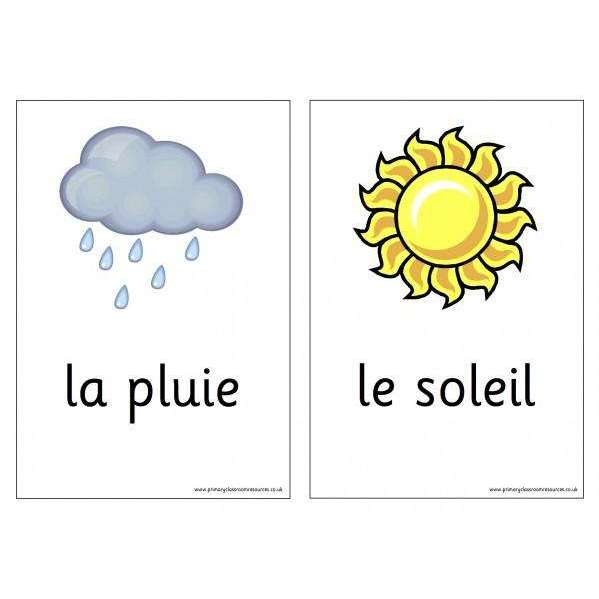 French Vocabulary Cards - Weather
