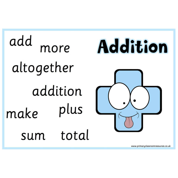 Funky Maths Operation Vocabulary Posters:Primary Classroom Resources