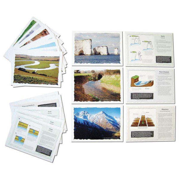 Geographical Features Cards:Primary Classroom Resources