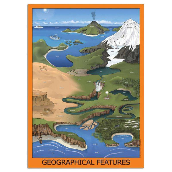 Geographical Features Poster:Primary Classroom Resources