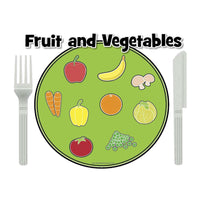 Healthy Eating - Balanced Plate - Poster Pack