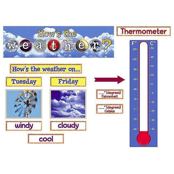 How's the Weather? Mini Display Set:Primary Classroom Resources