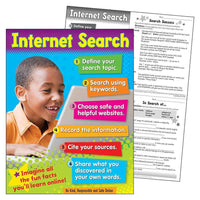 Internet Search Poster (Primary)