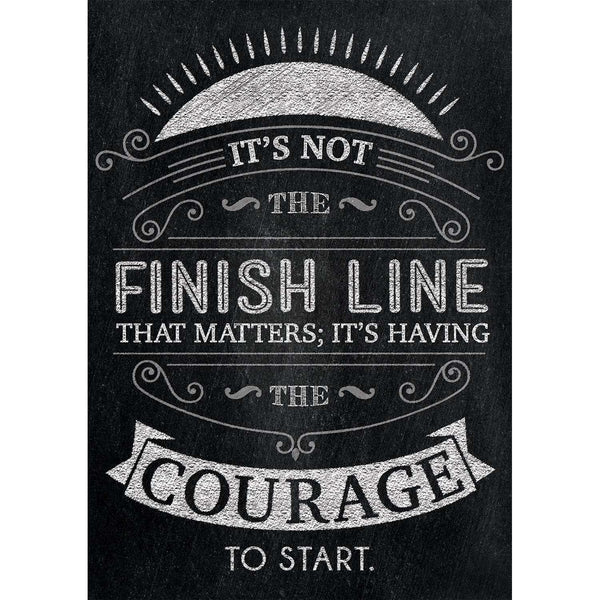It's not the finish line... Inspire U Poster:Primary Classroom Resources