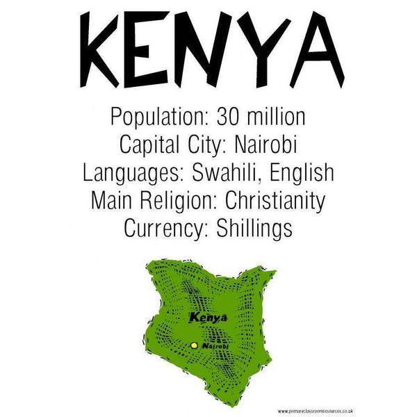 Kenya Facts Poster:Primary Classroom Resources