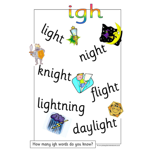 Long Vowel I Display Pack:Primary Classroom Resources