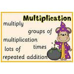 Magical Monkeys Maths Vocabulary Posters