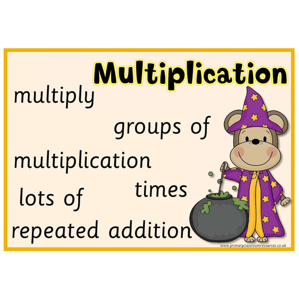 Magical Monkeys Maths Vocabulary Posters:Primary Classroom Resources