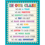 Marquee in our class Poster:Primary Classroom Resources