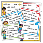 Maths Vocabulary Kids Posters
