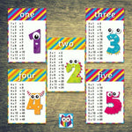 Monster Times Tables Posters Set 2