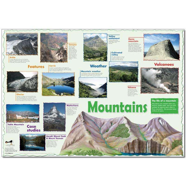 Mountains Poster:Primary Classroom Resources